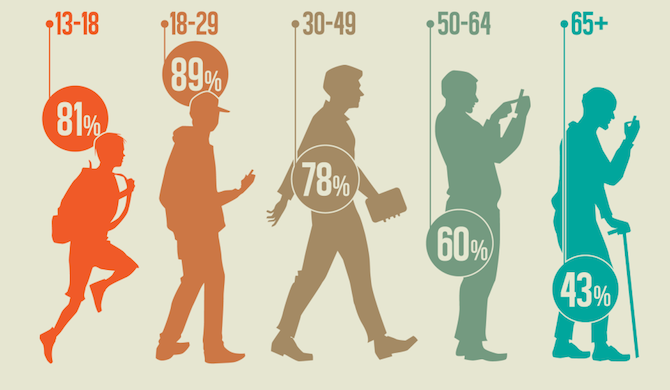 buyer-personas-demographics-2